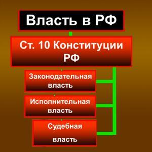 Органы власти Правдинского